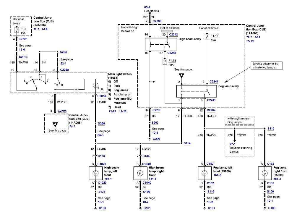 Wiring diagram for fog lights? - Ford Truck Enthusiasts Forums