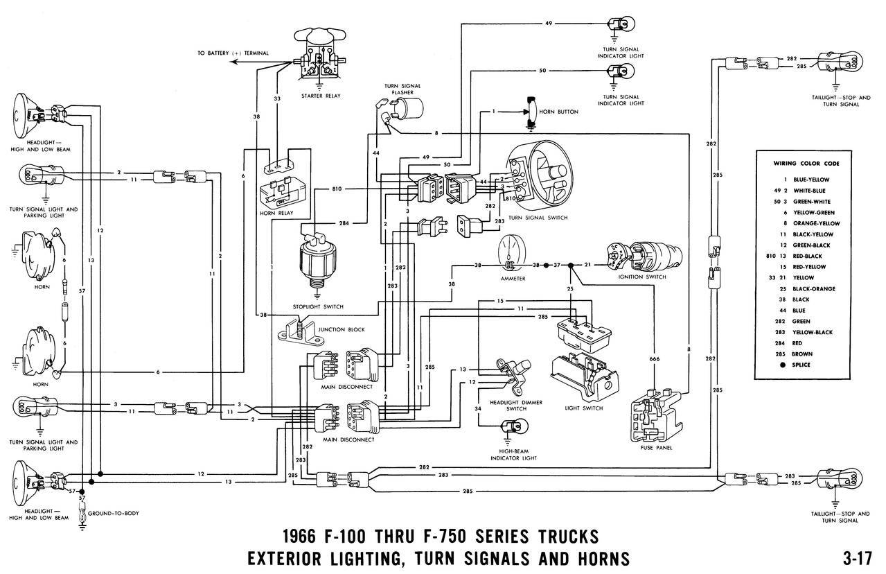 1966 f100 wiring harness