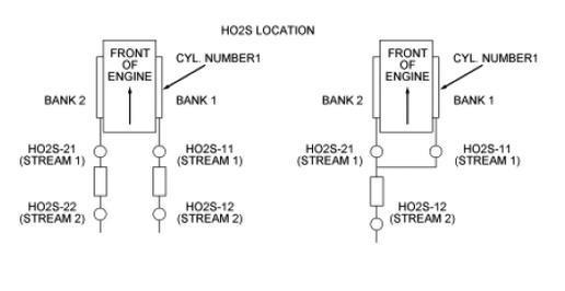 2004 ford freestar o2 sensors wiring diagrams