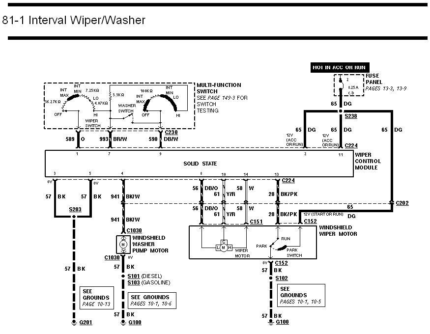 wiring diagram ford f series