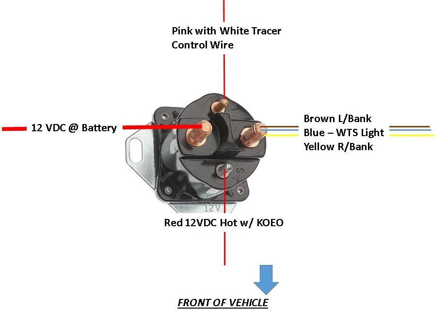 Ford Glow Plug Relay Wiring Diagram