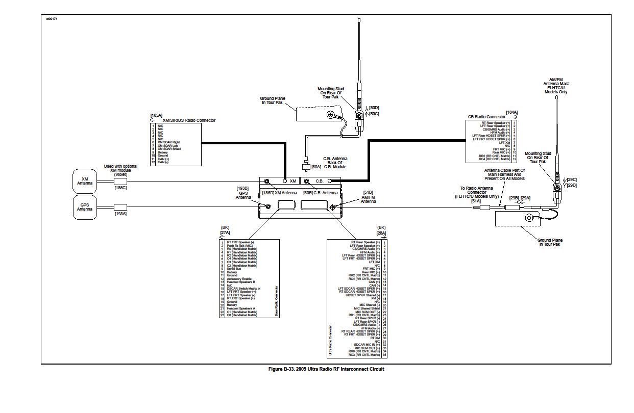 07 flhtcu wiring diagrams color