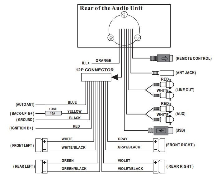 gm wiring harness diagram radio