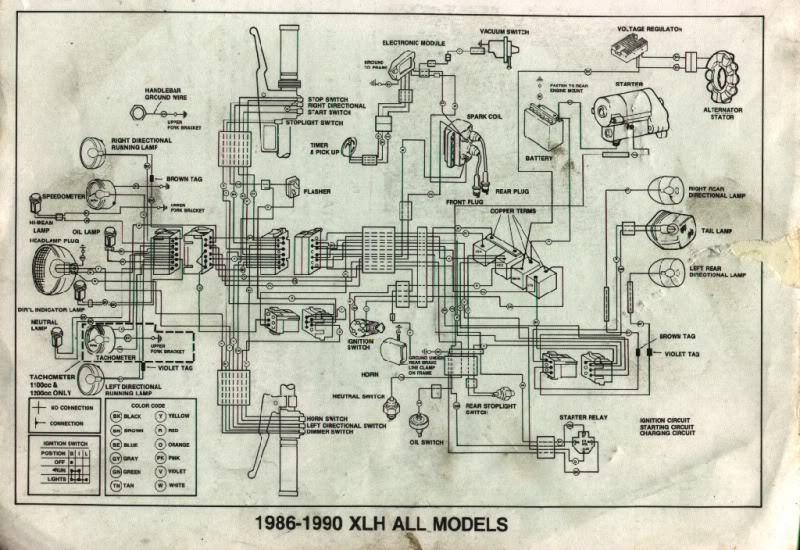 Harley Sportster Wiring Diagram Harley Wiring Diagrams 1988 Harley