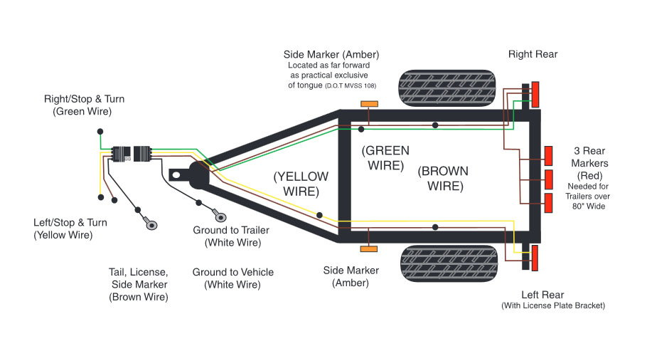 wiring diagram for a 7way round pin trailer connector on a 40 foot