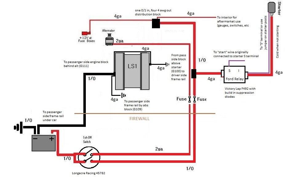 Battery Relocation Wiring Diagram - 6omekuqrx