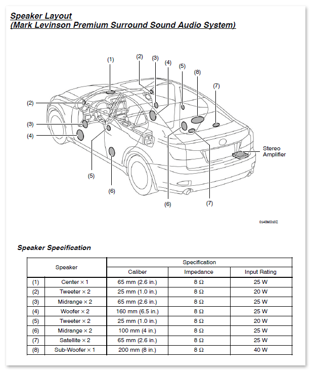 lexus speakers wiring diagram