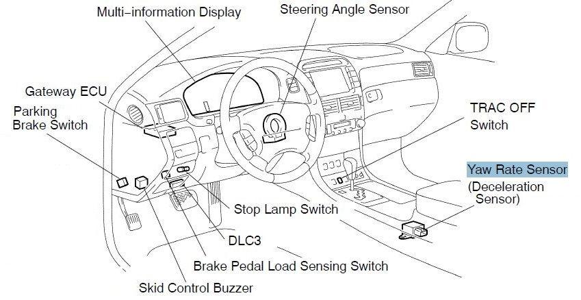 toyota avensis abs wiring diagram