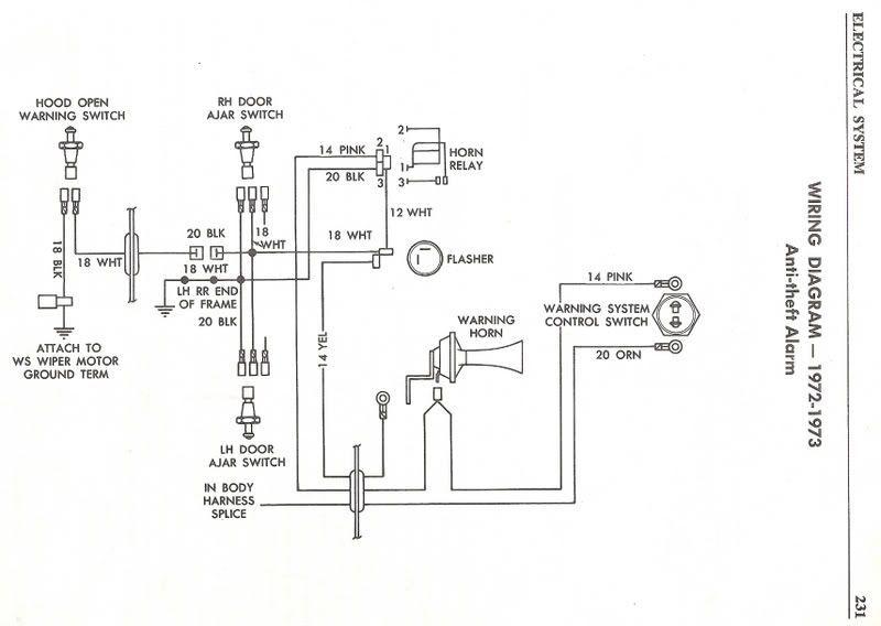 meter panel wiring diagram victoria