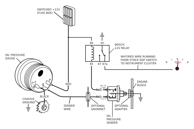 drift oil pressure gauge wiring diagram