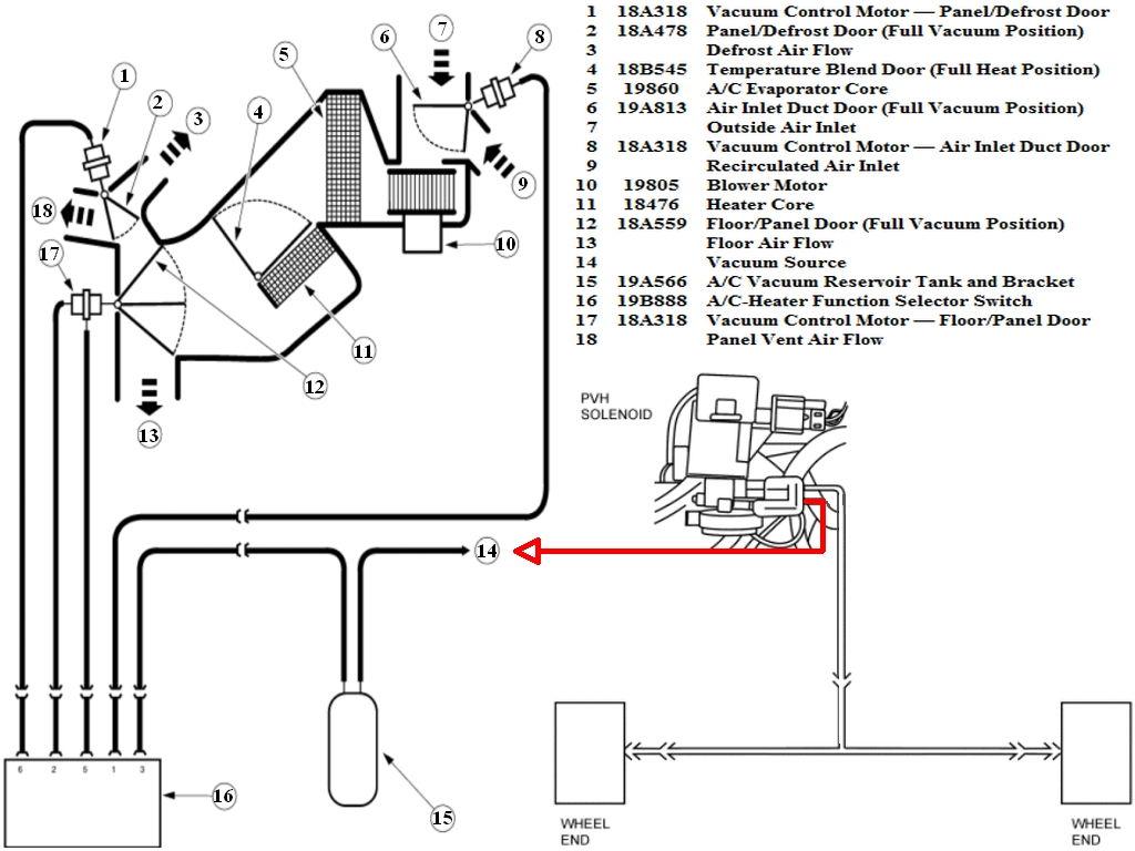 2000 ford f 250 vacuum pump