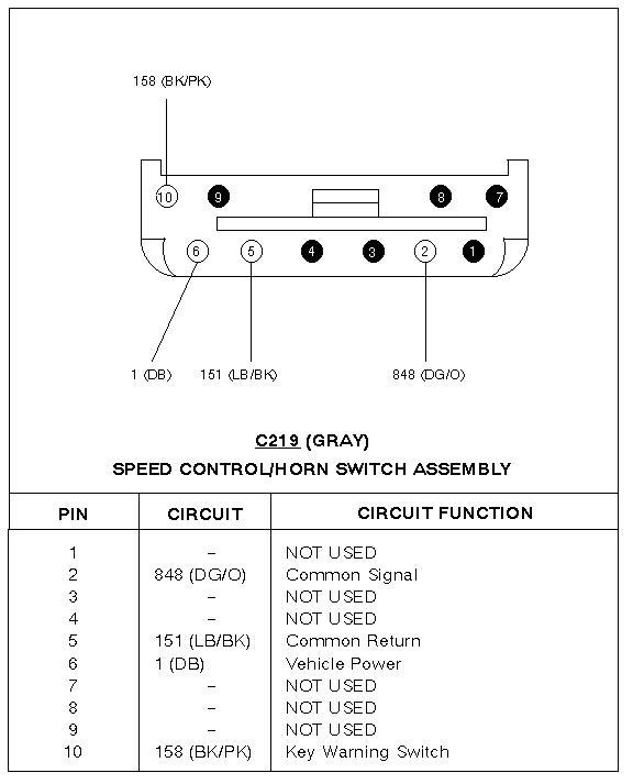 Horn Relay Location 1997 F-250 HD - Ford Truck Enthusiasts Forums