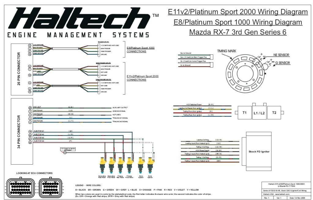 Haltech E6x Wiring Diagram Rx7 - Wiring Solutions