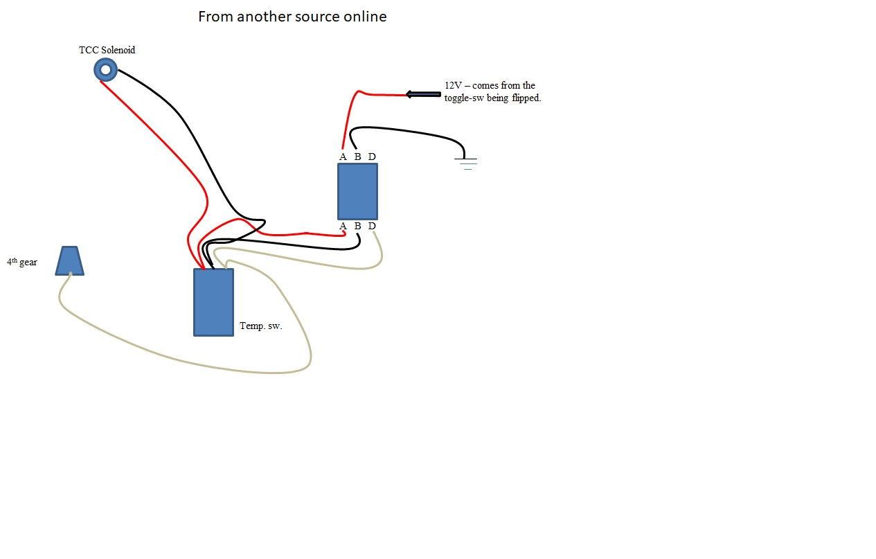700r4 Tcc Lockup Diagram