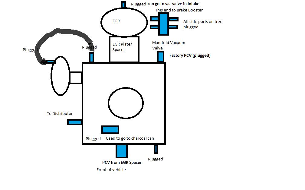motorcraft 2150 carburetor vacuum diagram