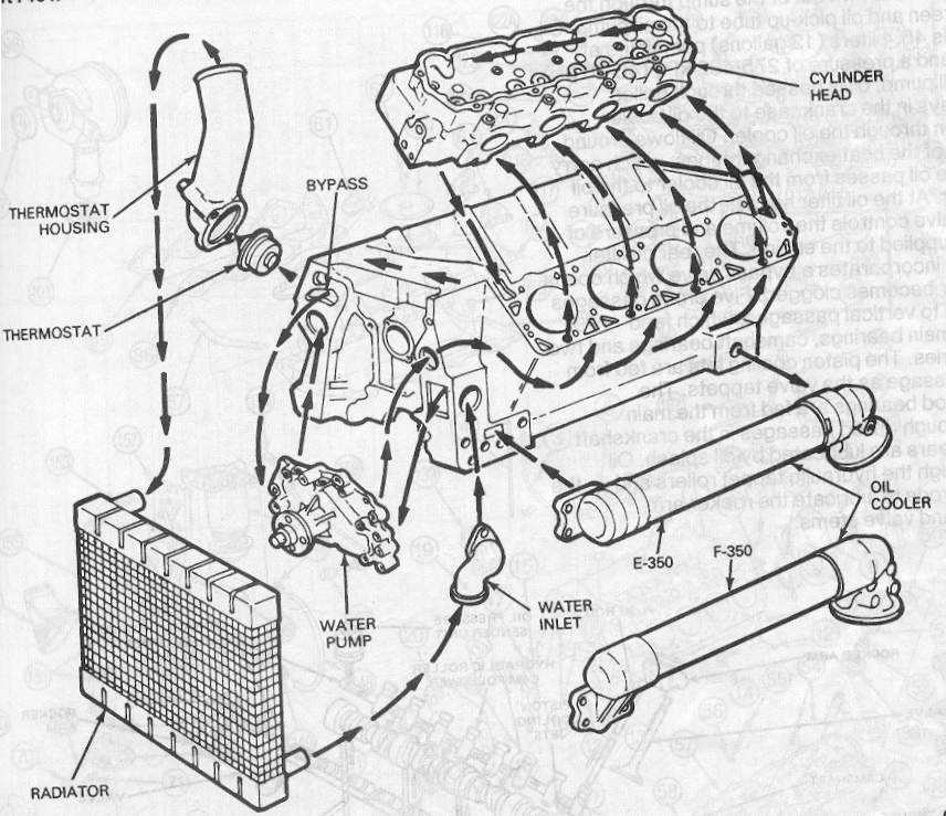 390 Ford Engine Wiring - Best Place to Find Wiring and Datasheet