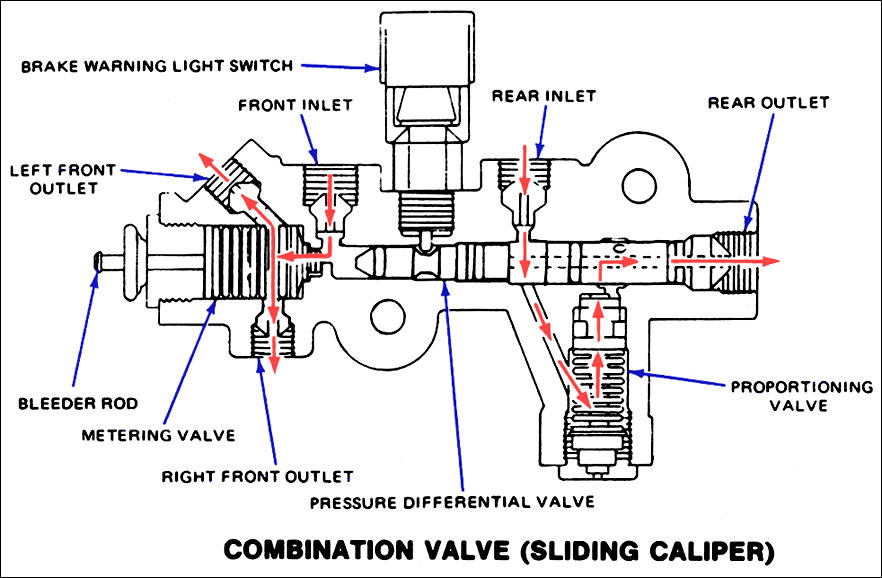 wiring diagram for brake proportioning valve