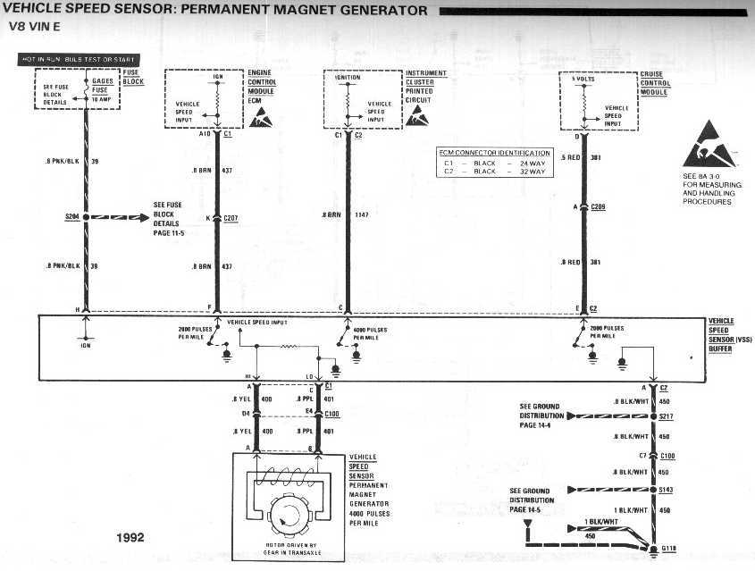 1992 firebird wiring diagram