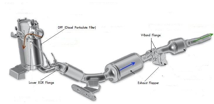 diesel engine exhaust diagram