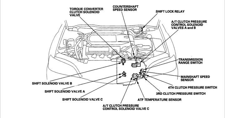2004 acura transmission recall