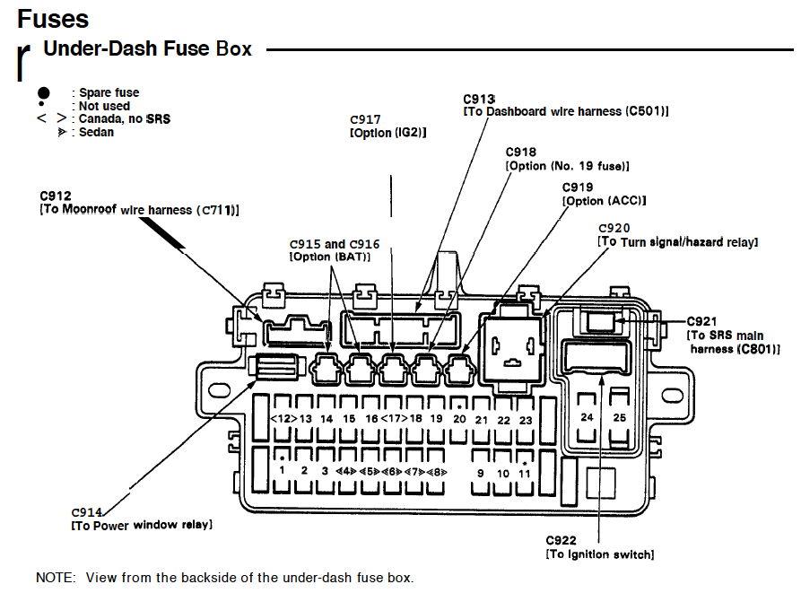 92 honda civic diagrama de cableado