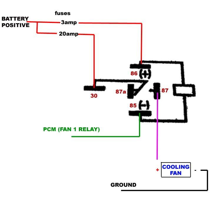 fans wiring schematic