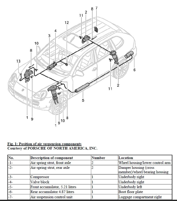 porsche cayenne user wiring diagram 2017
