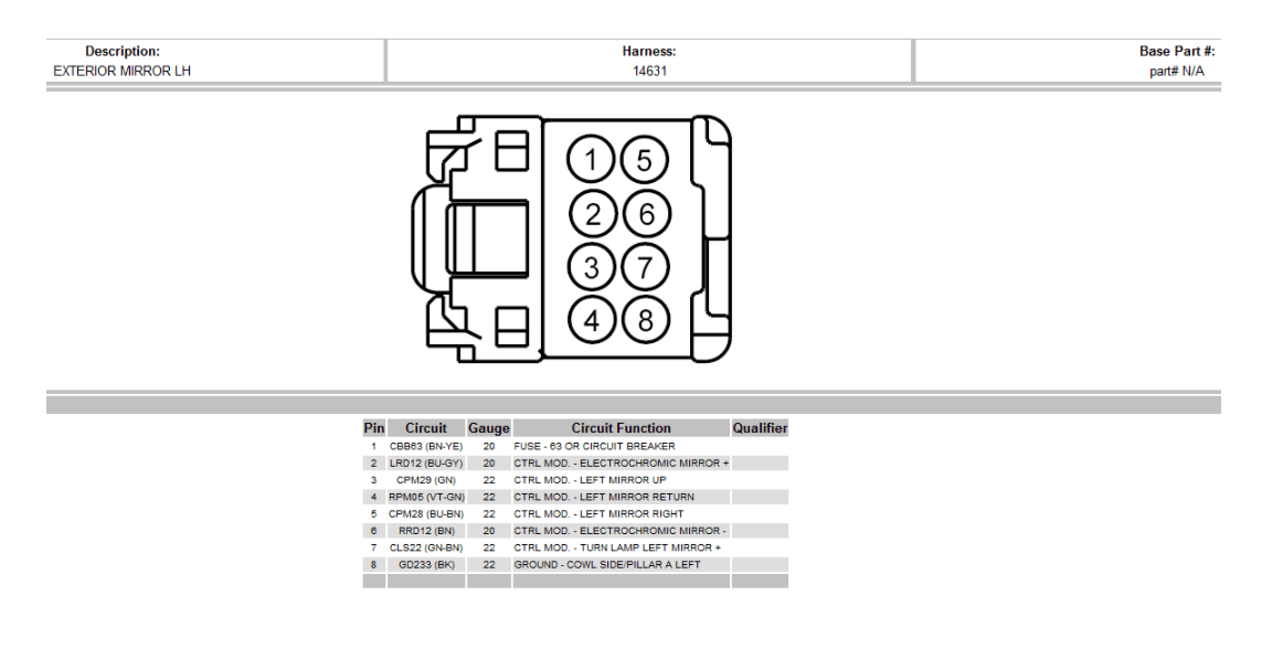 when is the f150 coming out auto electrical wiring diagram rh aosc me