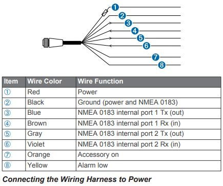 GPS/VHF 0183 Interface for DSC Data - The Hull Truth - Boating and