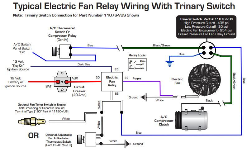 12v rocker switch wiring diagram rocker switch wiring on off on