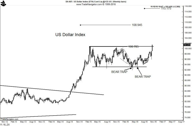 peter-dollar-breakout