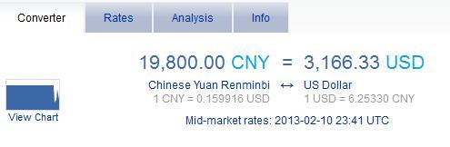 Yuan v Dollar