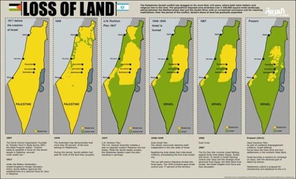 Territorio de Israel y de Palestina
