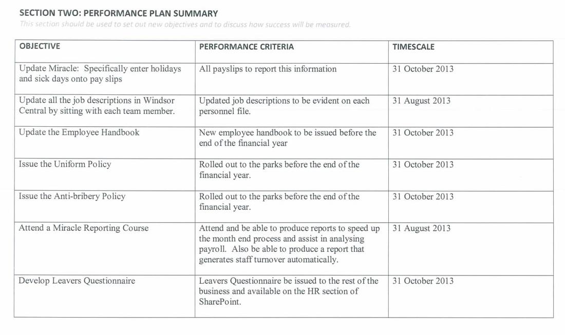 All Categories - Sarah\u0027s Blog - pdp templates