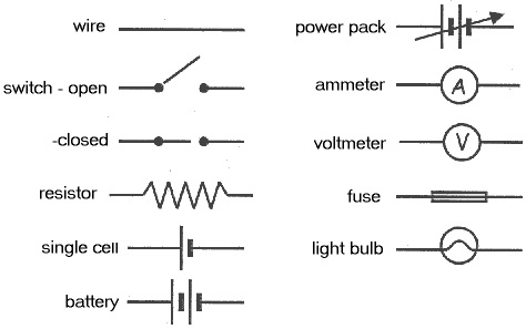 Wiring Diagram Battery Icon Index listing of wiring diagrams