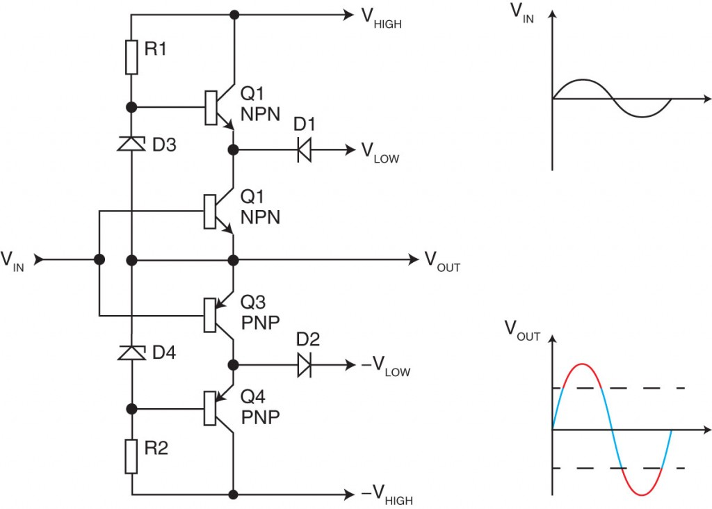 amplifier classes circuit