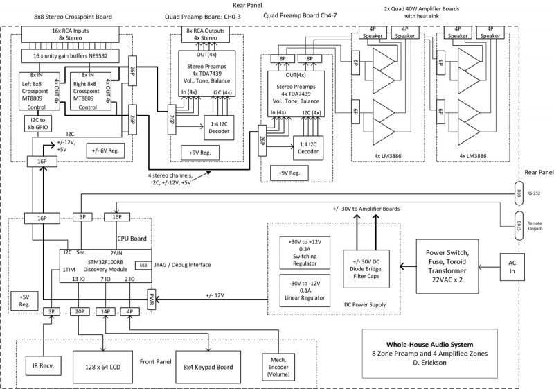 zone alarm system electronic circuit diagram