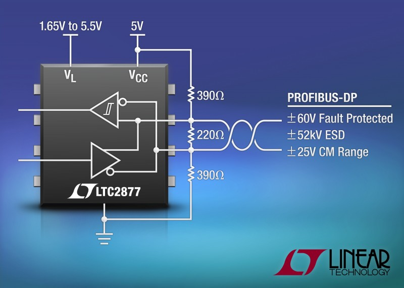 Rugged RS-485 Transceivers for PROFIBUS-DP Networks Circuit Cellar