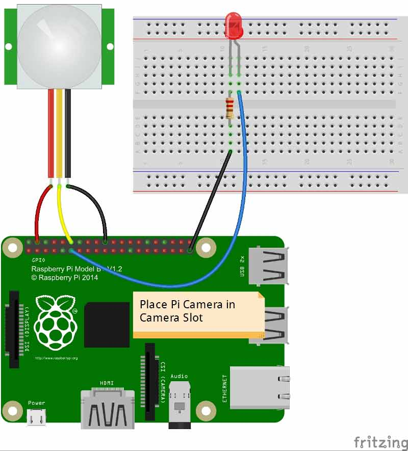IOT based Raspberry Pi Home Security System with Email Alert using