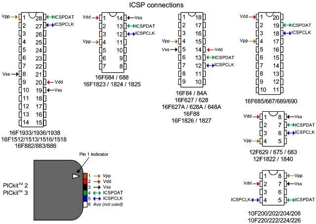 Pickit 3 Circuit Diagram Schematic Diagram