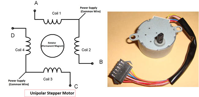 Stepper Motor Interfacing with 8051 Microcontroller (AT89S52)