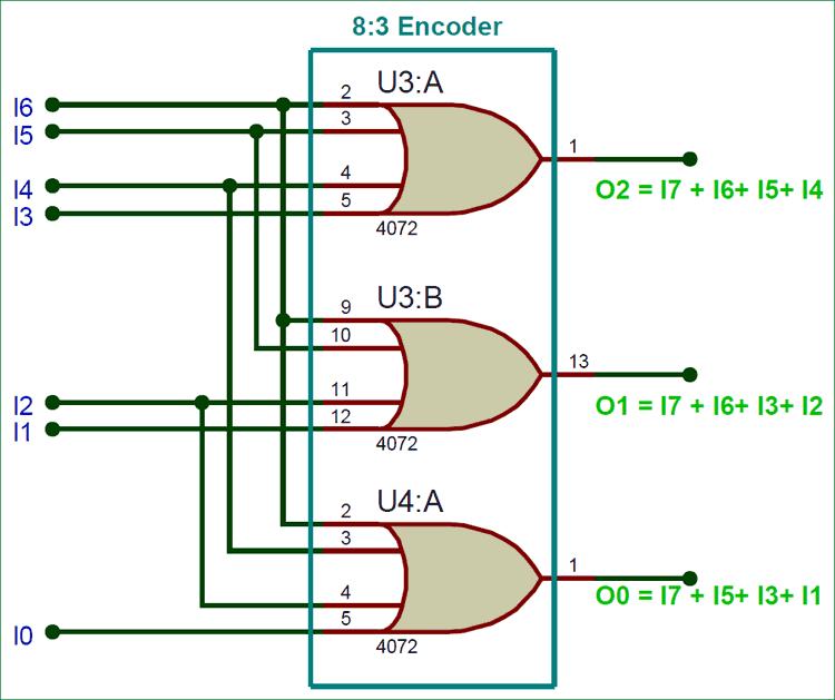 logic diagram encoder