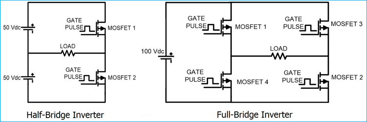 single phase full bridge inverter file exchange