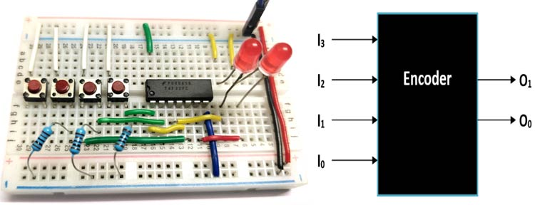 Binary Encoders Basics, Working, Truth Tables  Circuit Diagrams