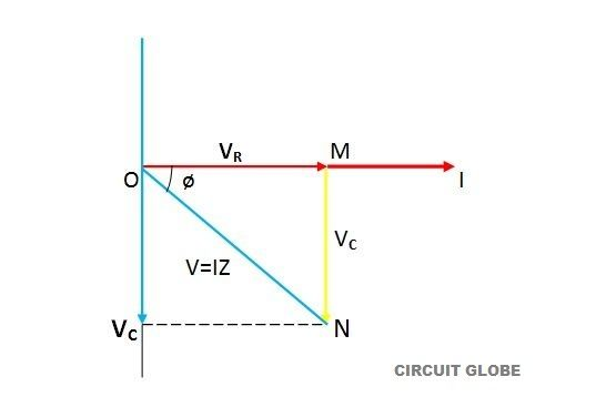 What is an RC Circuit ? - Circuit Globe