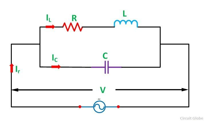 What is Parallel Resonance? Effect of Frequency  Phasor Diagram