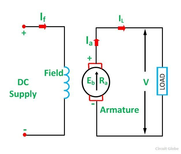 Armature Wiring Diagram Wiring Schematic Diagram