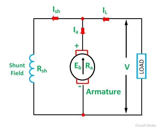 dc compound motor wiring diagram