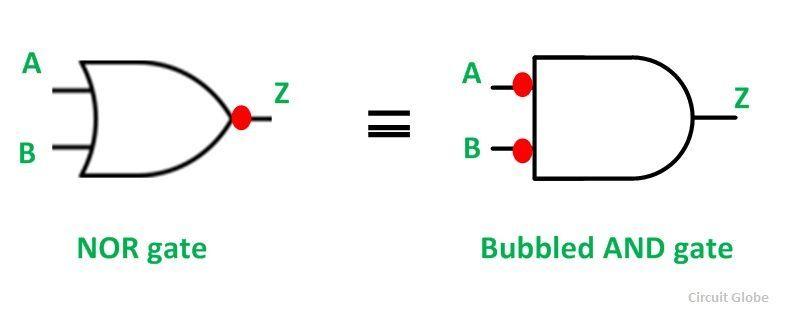 What is DeMorgan\u0027s Theorem? - DeMorgan\u0027s First  Second Theorem