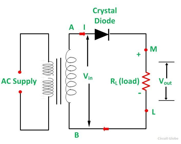 polyphase rectifiers